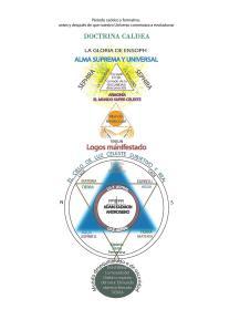 Diagrama Caldeo Isis III